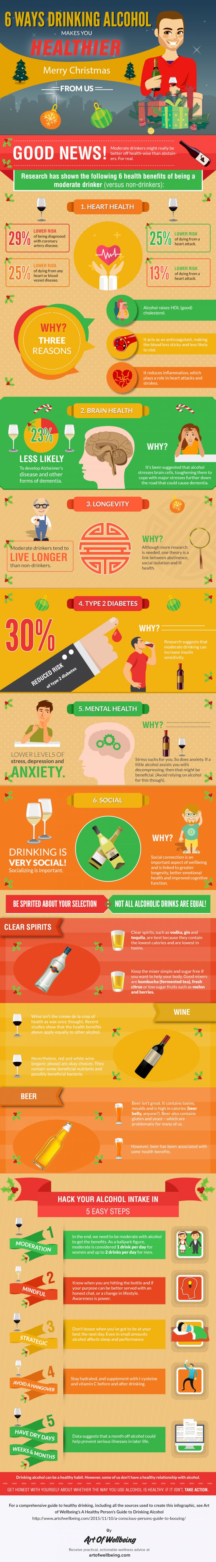 6-Ways-Drinking-Achohol-Makes-You-Healthier-New-500-kb